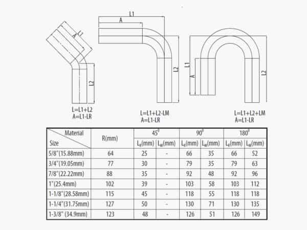 Ohýbací nástavce k ohýbačce trubek AGP